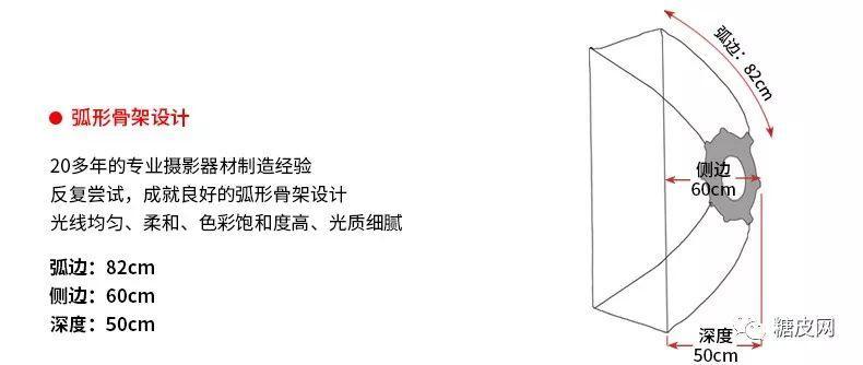 金贝M-80*120长方形柔光箱 | 糖皮兵器谱