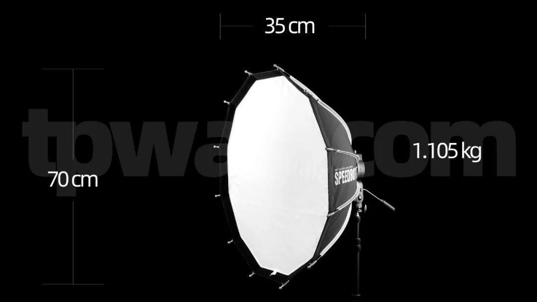 超轻便携!SMDV speedbox-70 掌控柔光箱光效曲线数据!