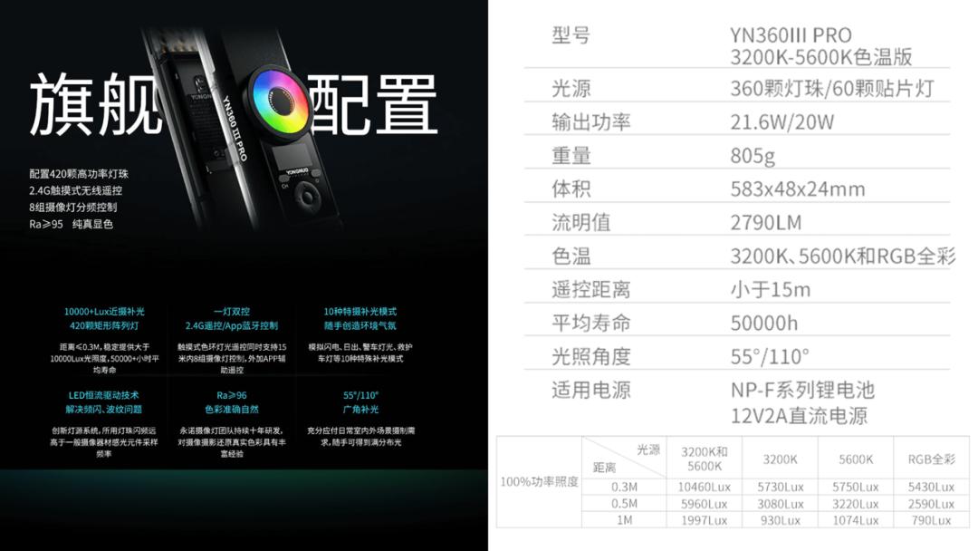 有福利!永诺YN360IIIPRO多彩RBG棒灯开箱测评,还有布光分享呦!