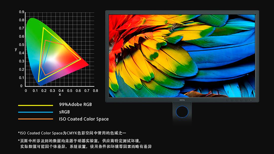 花19000元买个显示器是怎样的体验?明基SW321专业摄影显示器开箱评测!