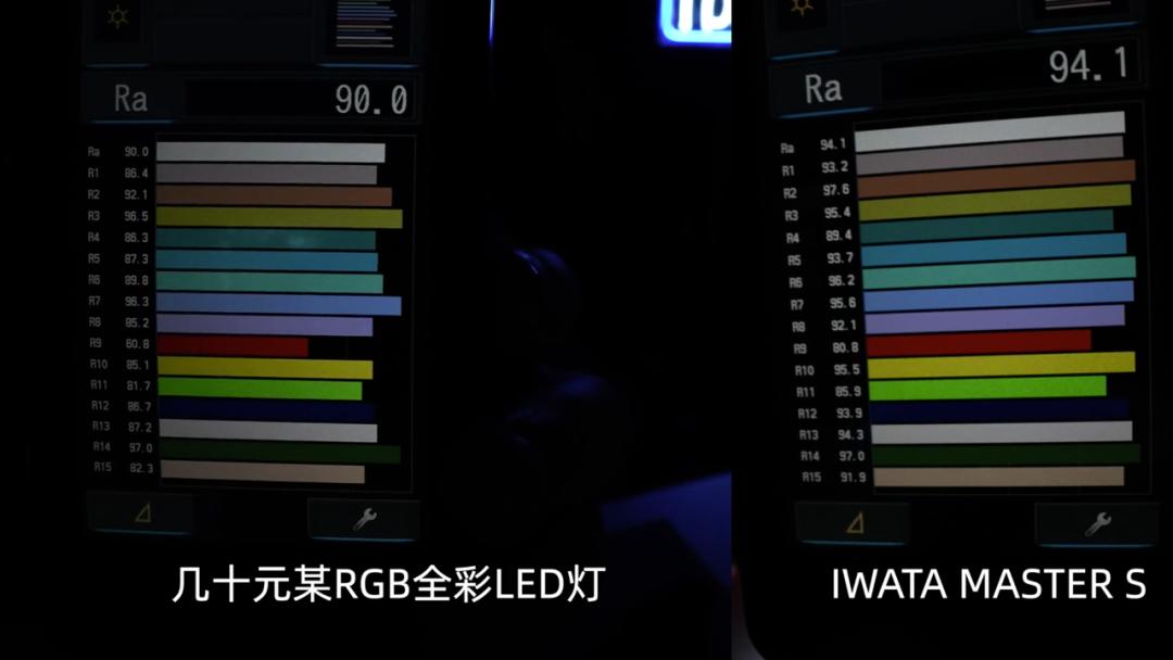 便宜就香?市面上几十元与几百元的LED补光灯到底有什么区别?